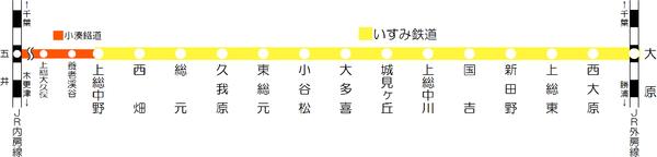 600px-Linemap_of_Isumi_Railway_Isumi_line.PNG